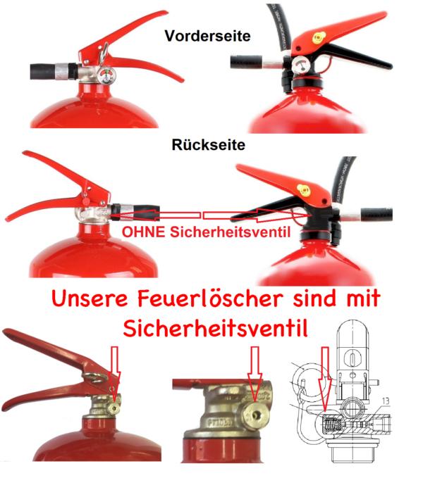 Feuerloescher 6KG ABC Pulverlöscher